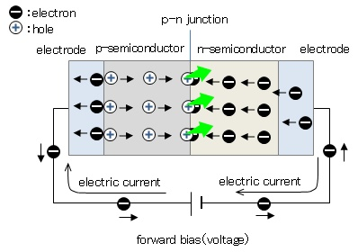 about-led-1