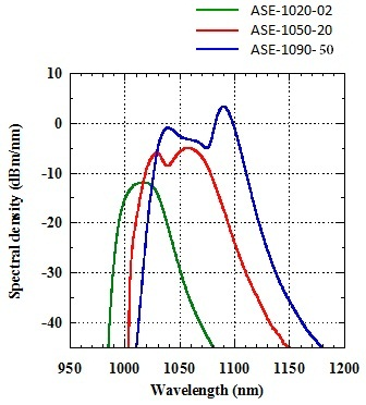 ase-x-band-spectra